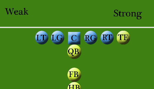 What does lt mean in football